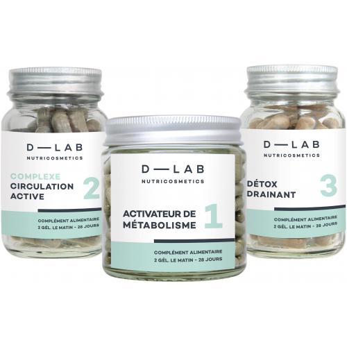 D-Lab - Programme Action-Capitons - D-LAB Nutricosmetics